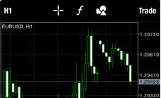 descargar gratis plataforma de trading mt4