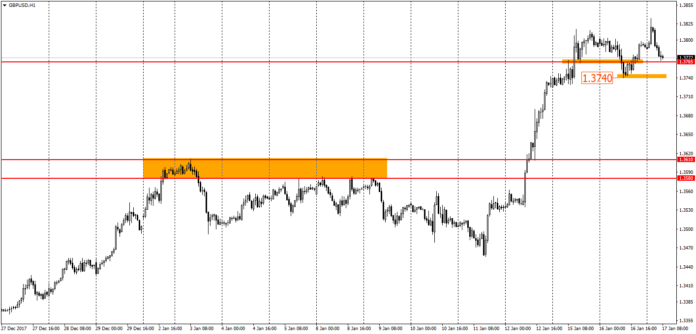 https://charts.mql5.com/17/269/gbpusd-h1-fibo-group-ltd.png