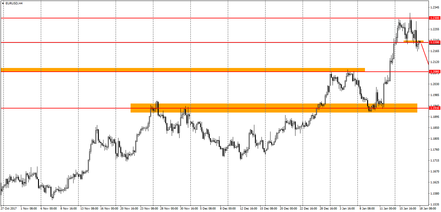 https://charts.mql5.com/17/280/eurusd-h4-fibo-group-ltd.png