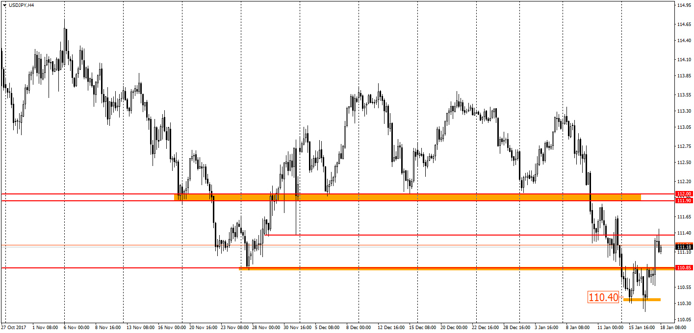 https://charts.mql5.com/17/281/usdjpy-h4-fibo-group-ltd.png