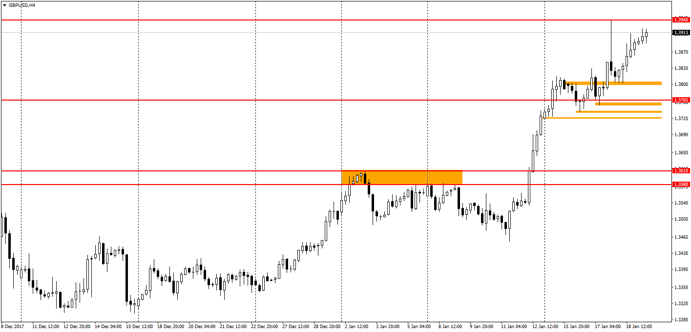 https://charts.mql5.com/17/292/gbpusd-h4-fibo-group-ltd.png