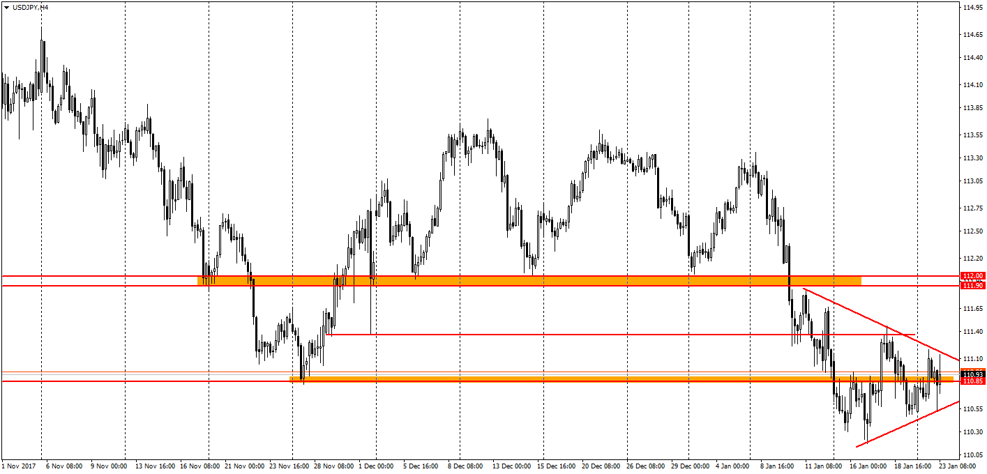 https://charts.mql5.com/17/324/usdjpy-h4-fibo-group-ltd.png