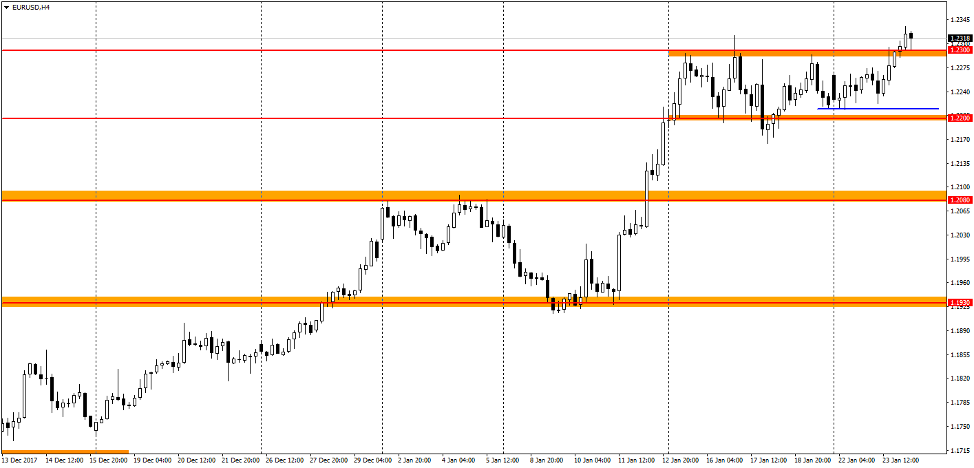 https://charts.mql5.com/17/336/eurusd-h4-fibo-group-ltd.png