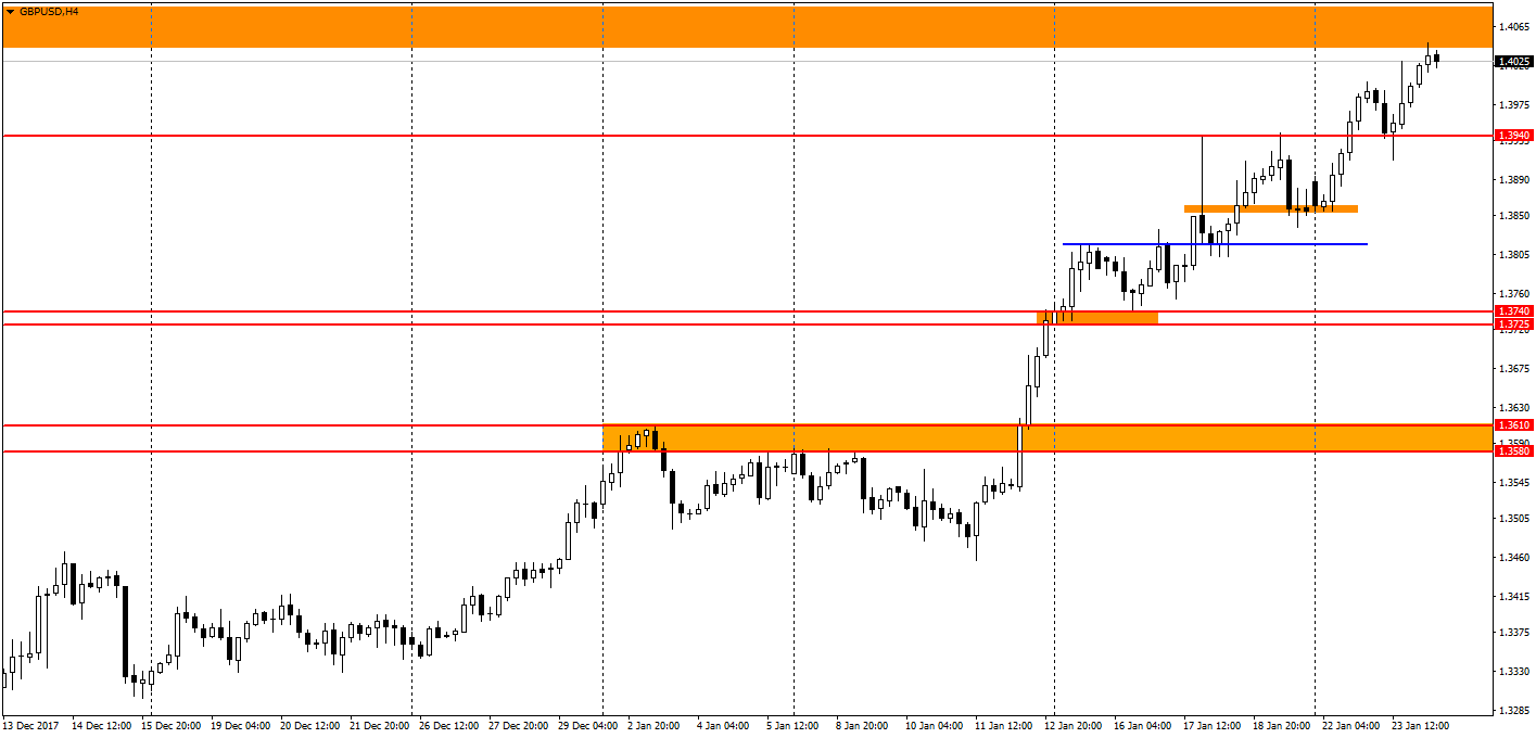 https://charts.mql5.com/17/336/gbpusd-h4-fibo-group-ltd.png