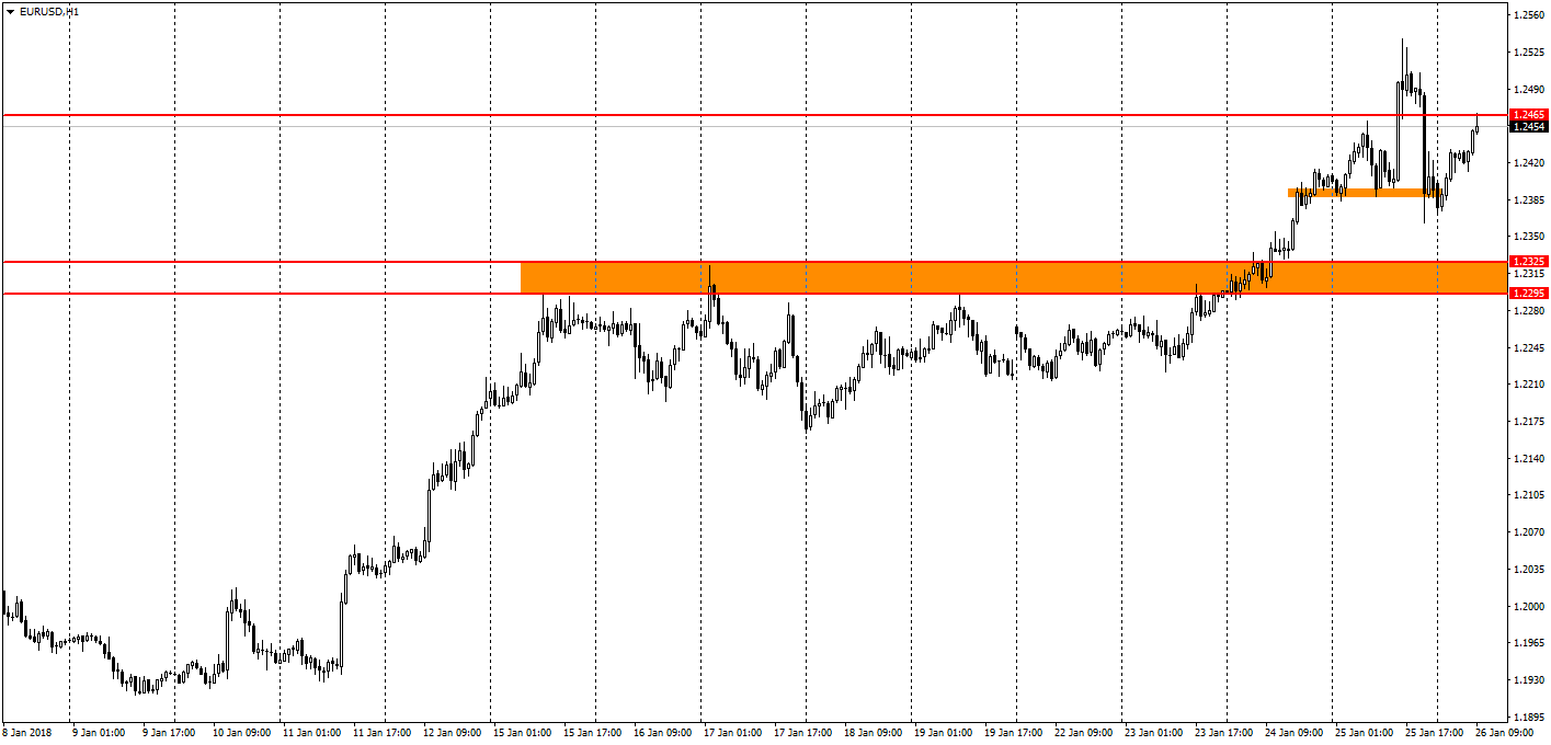 https://charts.mql5.com/17/360/eurusd-h1-fibo-group-ltd.png