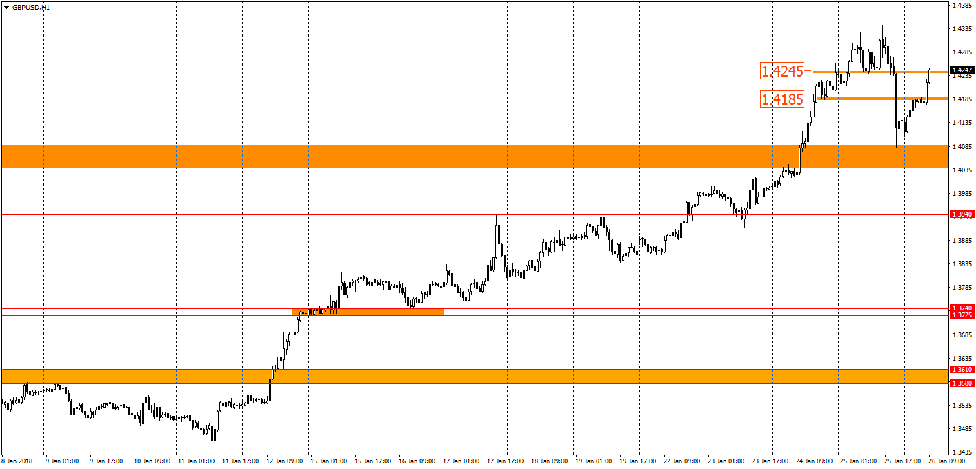 https://charts.mql5.com/17/361/gbpusd-h1-fibo-group-ltd.png