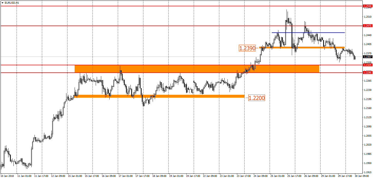 https://charts.mql5.com/17/392/eurusd-h1-fibo-group-ltd-2.png