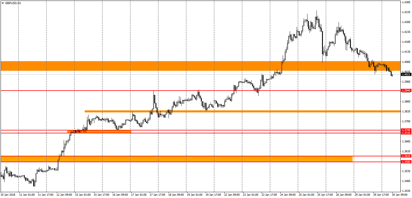 https://charts.mql5.com/17/392/gbpusd-h1-fibo-group-ltd.png