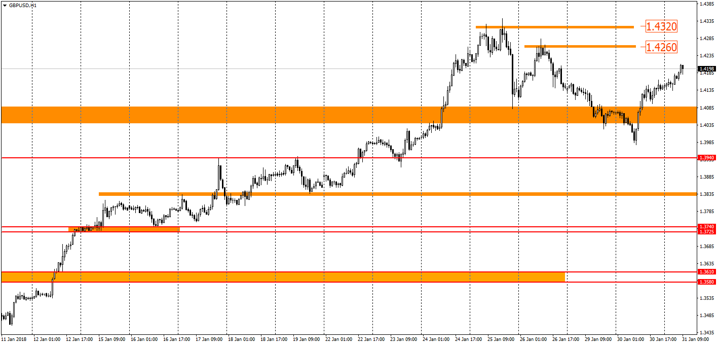 https://charts.mql5.com/17/404/gbpusd-h1-fibo-group-ltd.png