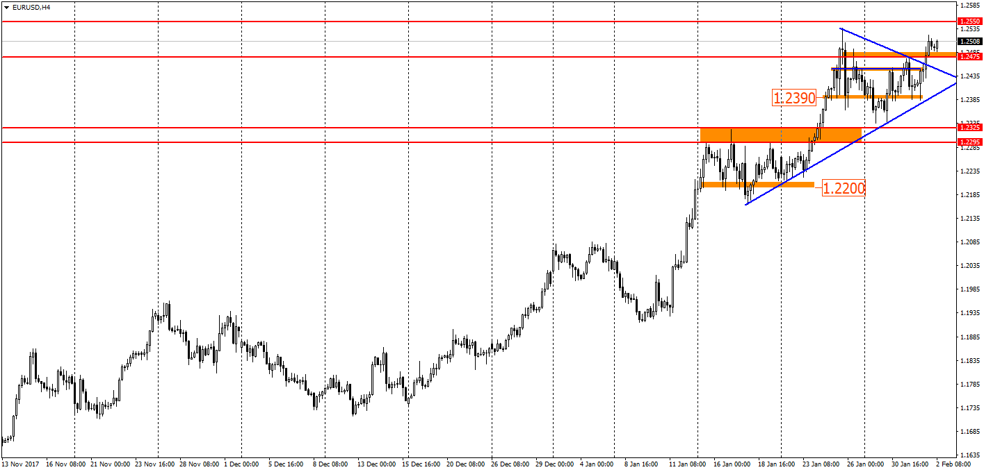 https://charts.mql5.com/17/426/eurusd-h4-fibo-group-ltd.png