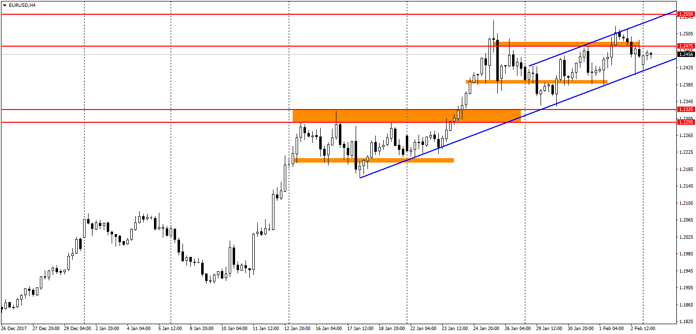 https://charts.mql5.com/17/449/eurusd-h4-fibo-group-ltd-2.png