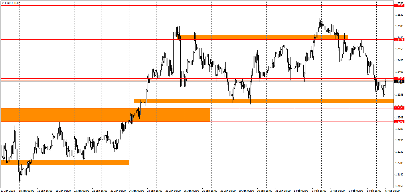 https://charts.mql5.com/17/461/eurusd-h1-fibo-group-ltd.png