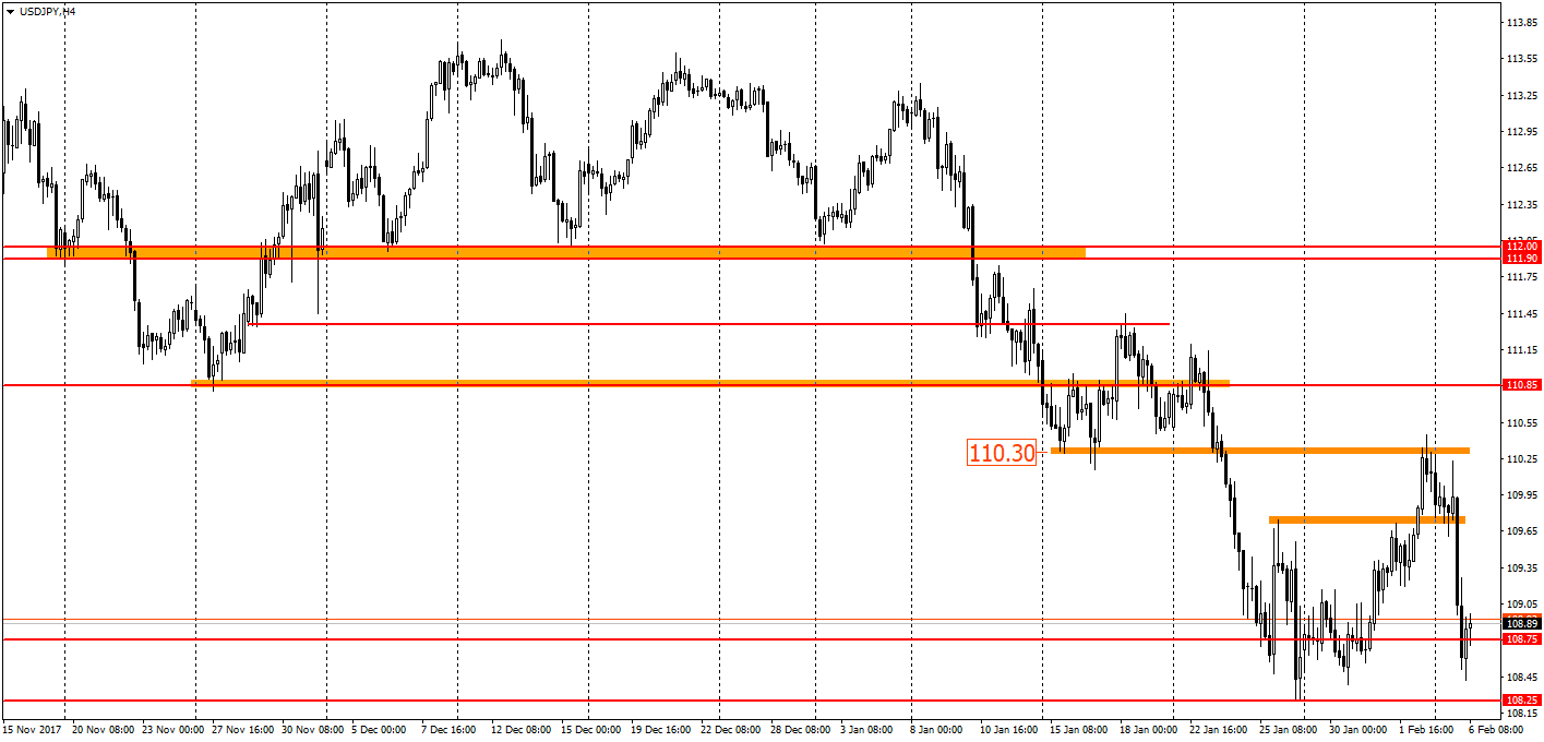 https://charts.mql5.com/17/461/usdjpy-h4-fibo-group-ltd.png