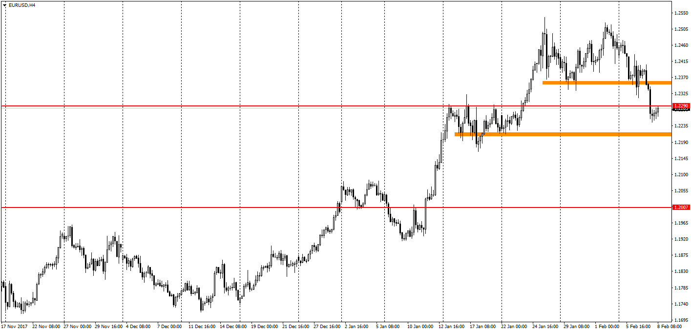 https://charts.mql5.com/17/487/eurusd-h4-fibo-group-ltd.png