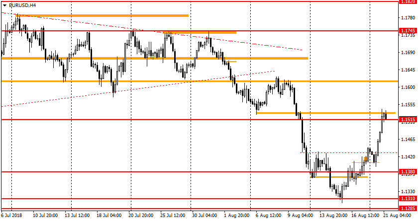 https://charts.mql5.com/18/980/eurusd-h4-fibo-group-ltd-3.png